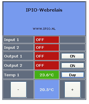 IPIO Webrelais Thermostaat Schakelklok